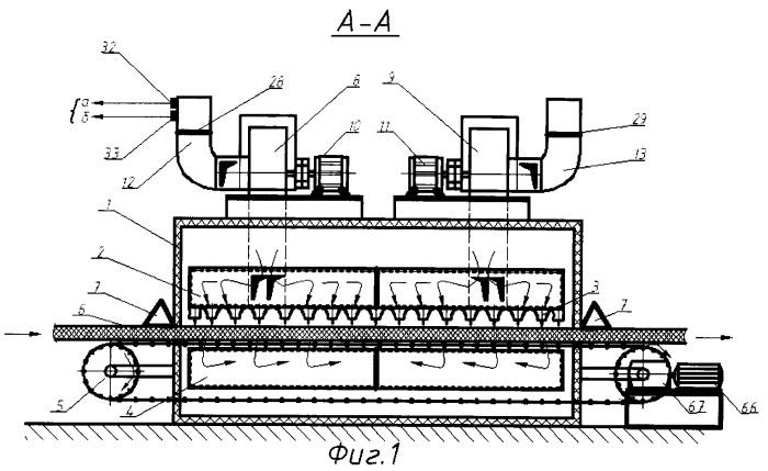 Автоматизированная установка для сушки нетканых материалов с волокнистой и пористой структурой