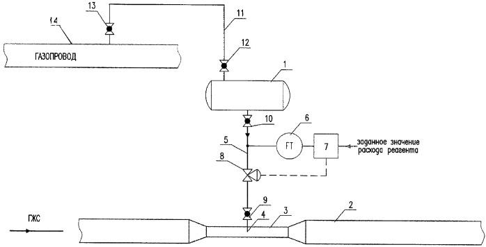 Способ дозирования реагента и устройство для его осуществления