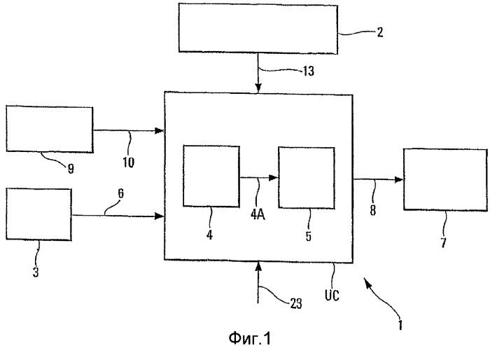 Способ и устройство для управления тягой многодвигательного летательного аппарата