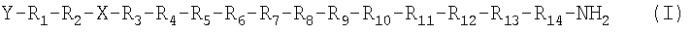 Пептиды, обладающие агонистической активностью в отношении рецептора нейропептида-2-(y2r)