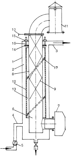 Вертикальный водогрейный котел
