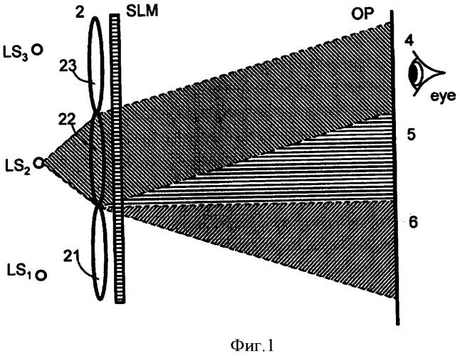 Устройство для голографической реконструкции трехмерных сцен