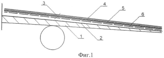 Наземное антиобледенительное устройство