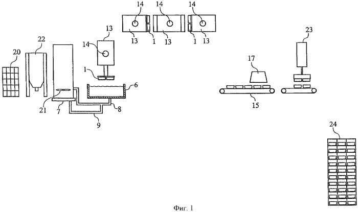 Способ и устройство для изготовления из исходного сырья изделий из волокнистого материала и изделие, содержащее волокнистый материал