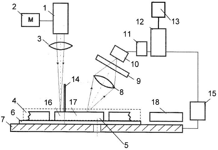 Способ тестирования чипов каскадных фотопреобразователей на основе соединений al-ga-in-as-p и устройство для его осуществления