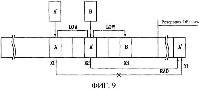 Способ и устройство записи данных на носитель записи