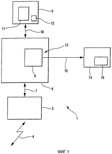 Система передачи данных для летательного аппарата, предназначенная для передачи данных между летательным аппаратом и пунктом связи, находящимся за пределами упомянутого летательного аппарата