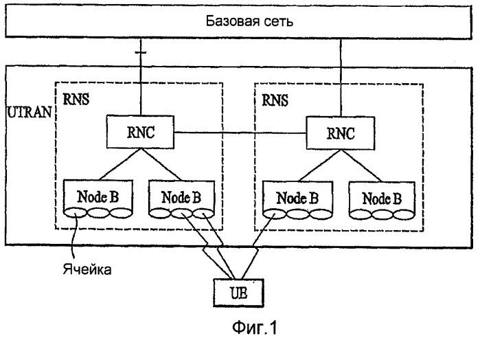 Способ предоставления услуги по совместно используемому каналу прямой линии связи