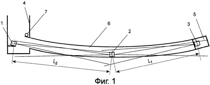 Устройство для ориентации проходческого комплекса при строительстве криволинейных тоннелей