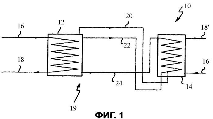 Способы передачи тепла в теплообменниках Пластины теплообменника Sondex S188 Оренбург