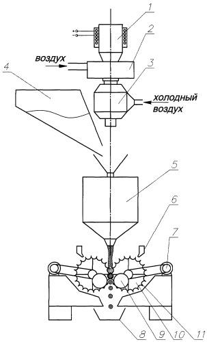 Агрегат для получения гранулированного материала с покрытием