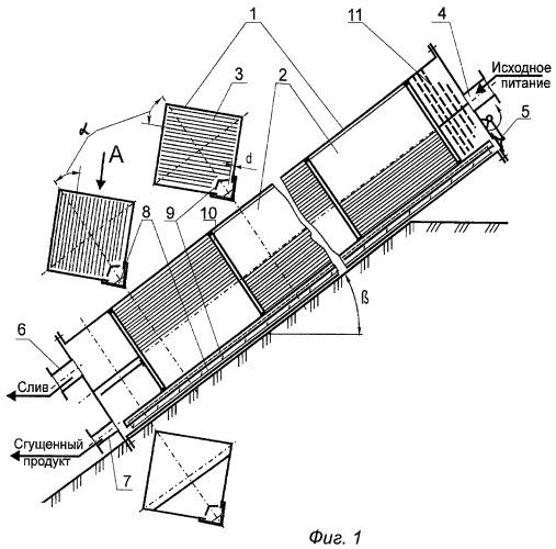 Тонкослойный сепаратор полиминеральной гидровзвеси