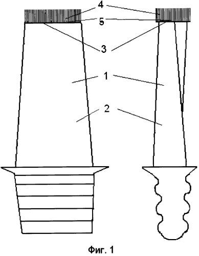 Рабочая лопатка турбомашины
