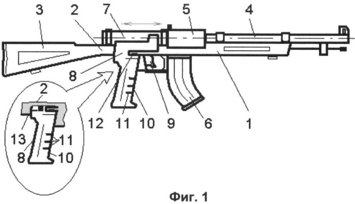 Магазинное оружие с ручным перезаряжанием