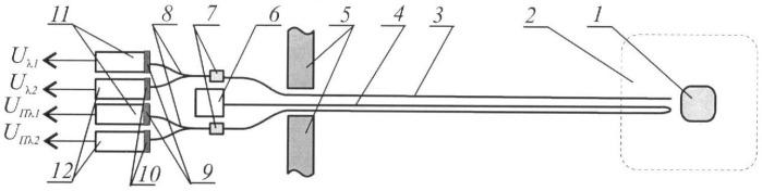 Способ измерения температуры в областях с ионизирующим излучением