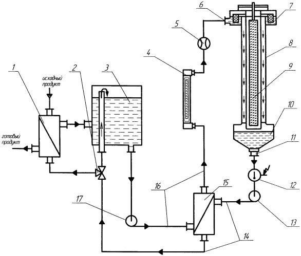 Установка для обработки жидкости инфракрасным и ультрафиолетовым излучением в тонком слое