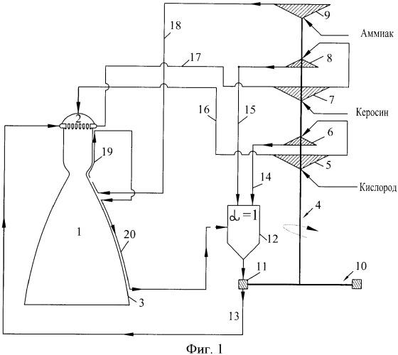 Способ работы кислородно-керосиновых жидкостных ракетных двигателей и топливная композиция для них