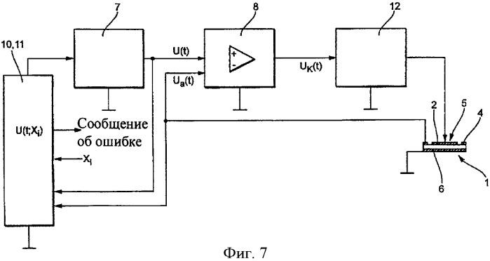 Способ определения и/или контроля параметра процесса