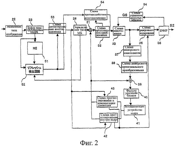 Устройство кодирования, способ кодирования, устройство декодирования, способ декодирования и их программы