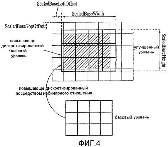 Способ и устройство для кодирования/декодирования видеосигнала