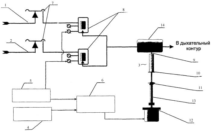 Способ и устройство для автоматической подачи летучего анестетика