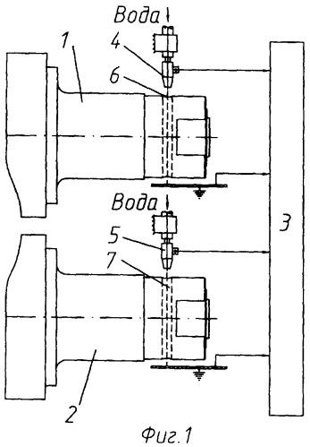 """Устройство для измерения расхождения """"нулевых"""" точек валков пилигримового стана"""