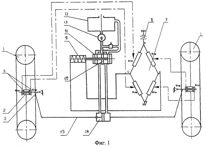 Устройство для непрерывного автоматического регулирования схождения управляемых колес автомобиля в движении