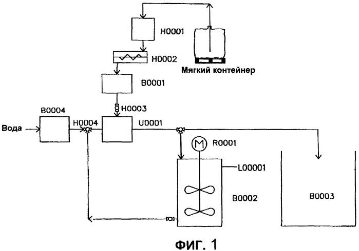 Способ и устройство для получения концентрированных растворов полимеров