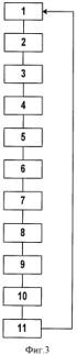 Информационно-измерительная система расхода фаз газожидкостного потока