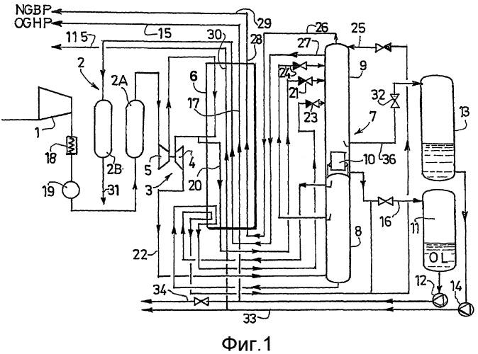 Способ разделения воздуха на составные части при помощи криогенной дистилляции