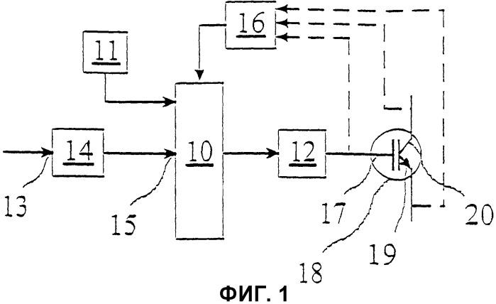 Способ функционирования электронного вентиля