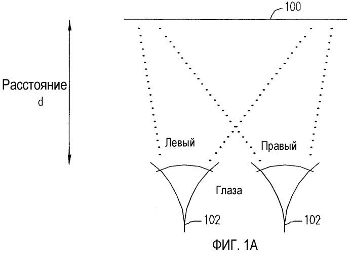 Формирование трехмерного изображения с использованием эффекта близости