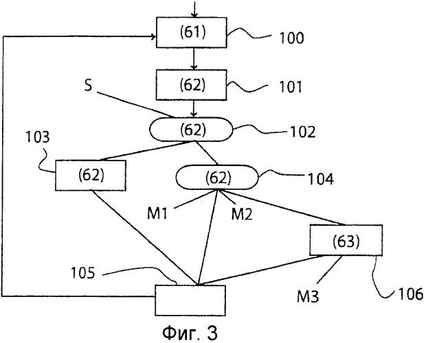 Способ контроля двигателя самолета