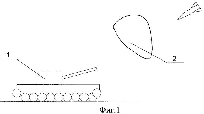Способ создания облака аэрозоля для маскировочной дымовой завесы или ложной цели