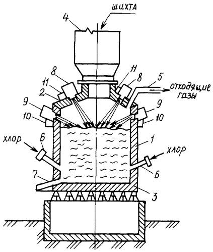 Способ получения хлорида магния и устройство для его осуществления