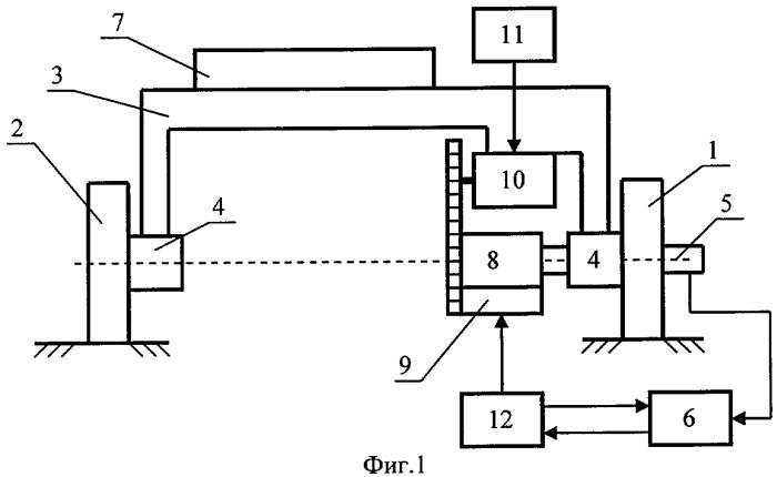 Портативное устройство измерения коэффициента сцепления колеса с искусственным покрытием