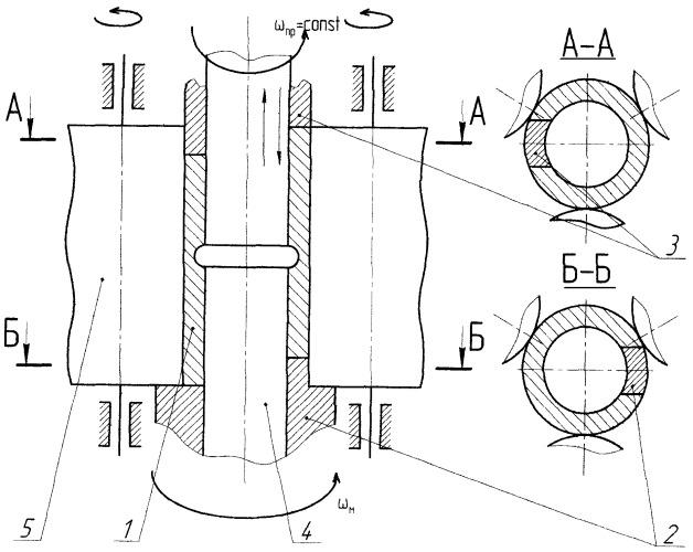Способ получения металлических втулок с градиентным субмикро- и нанокристаллическим состоянием материала
