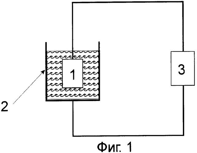 Способ микродугового оксидирования