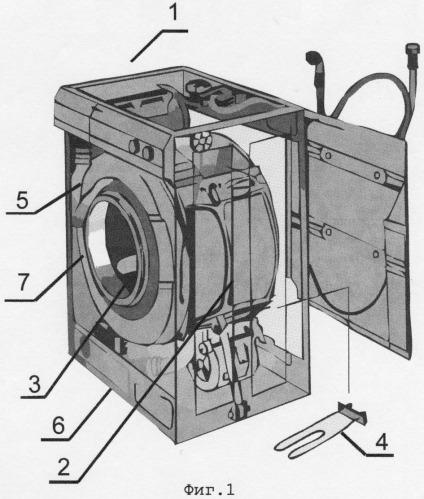 Стиральная машина (варианты) и способ обеспечения подачи нагретой воды к системе горячего водоснабжения