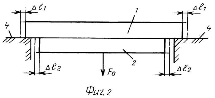 Способ измерения сил адгезии