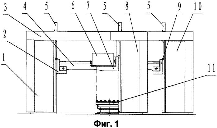 Установка и способ обнаружения контрабанды в авиационных грузовых контейнерах