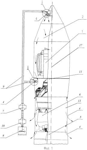 Устройство обеспечения теплового режима и чистоты космической головной части в составе ракеты космического назначения и способ его эксплуатации