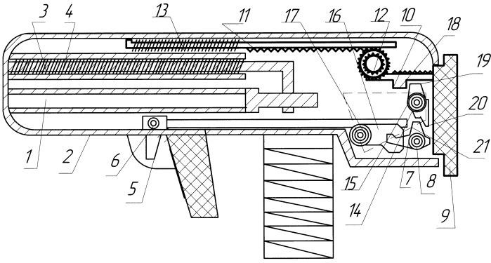 Автоматическое оружие