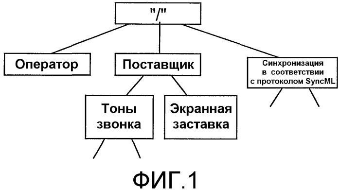 Определение узлов управления в системе управления устройством