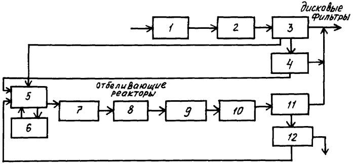 Способ получения механической древесной массы, пригодной для изготовления бумаги или картона
