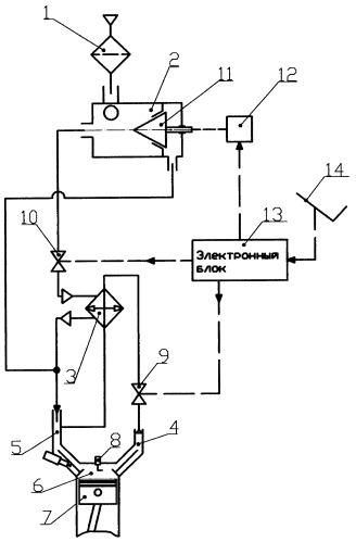Способ питания двигателя внутреннего сгорания с искровым зажиганием