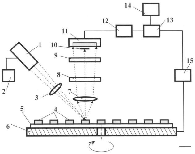 Установка для тестирования чипов каскадных фотопреобразователей на основе соединений al-ga-in-as-p
