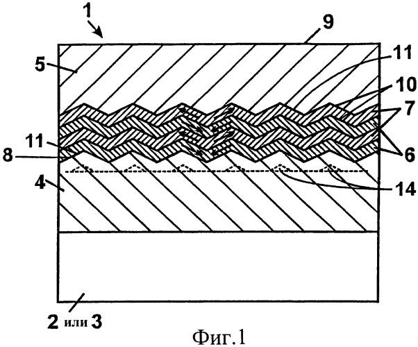 Полупроводниковая структура и способ изготовления полупроводниковой структуры