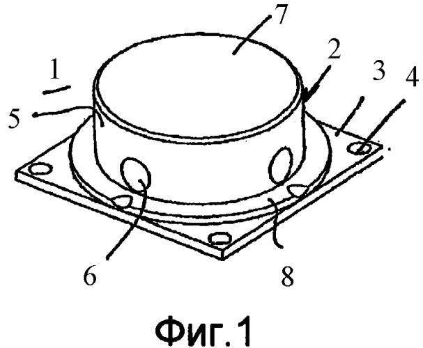 Сенсорное устройство для измерения усилий и/или моментов и его применение