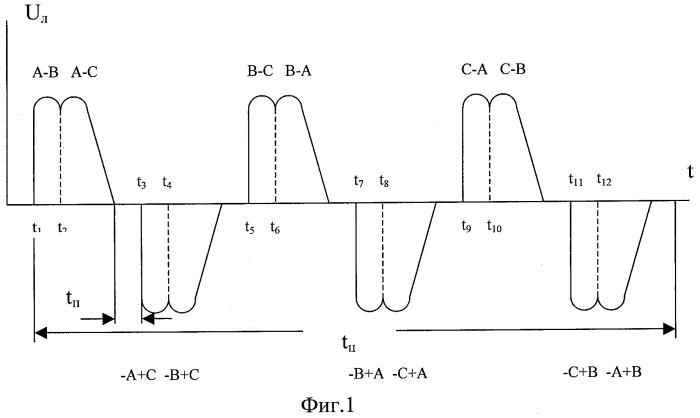 Способ электрического питания сварочного трансформатора однофазных контактных машин переменного тока